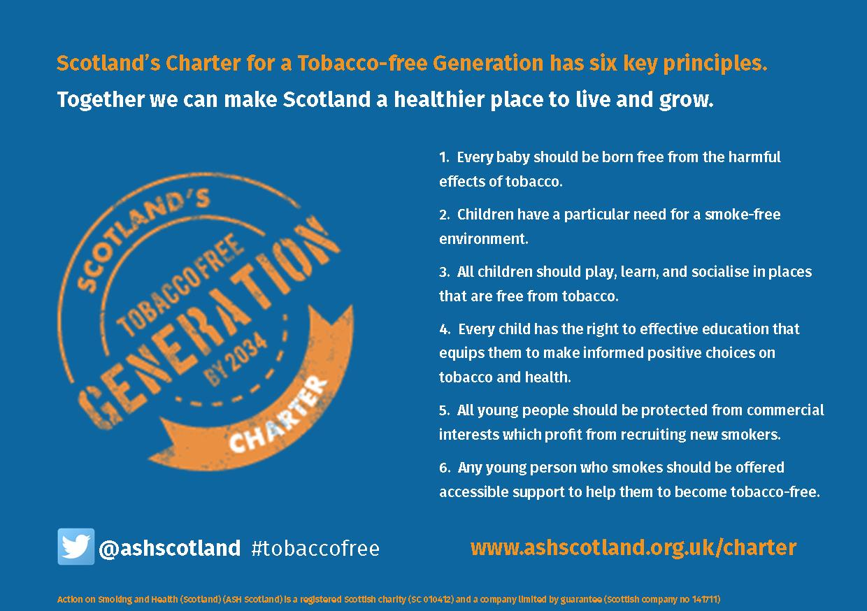 Charter E Cards Ash Scotland